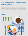 Restaurant's guide to why buy local